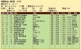 第24S:12月3週 朝日杯FS 成績