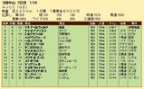 第30S:01月4週 AJCC 成績