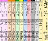 第17S:03月5週 ドバイワールドカップ