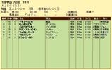 第18S:01月4週 AJCC 成績