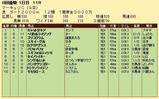 第30S:07月3週 マーキュリC 成績