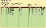 第31S:08月4週 札幌記念 成績