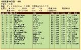第28S:01月4週 平安S 成績
