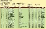 第18S:06月3週 エプソムC 成績