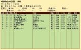 第28S:09月5週 オールカマー 成績