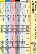 第20S:09月2週 小倉2歳S