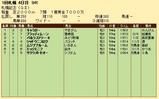 第26S:08月4週 札幌記念 成績