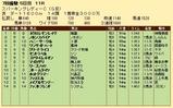 第22S:07月1週 スパーキングレディーC 成績