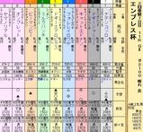 第33S:02月4週 エンプレス杯