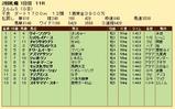 第34S:09月3週 エルムS 成績