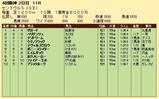 第31S:09月3週 セントウルS 成績