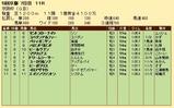 第24S:12月1週 京阪杯 成績