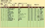 第26S:01月2週 TCK女王盃 成績