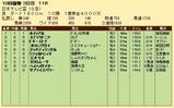第26S:09月4週 日本テレビ盃 成績
