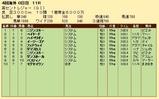 第26S:09月2週 英セントレジャー 成績