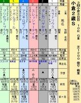 第22S:09月2週 小倉2歳S