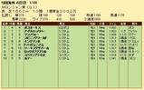 第23S:09月1週 Mロンシャン賞 成績