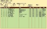 第20S:02月1週 TCK女王盃 成績