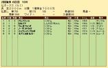 第27S:06月2週 仏オークス 成績