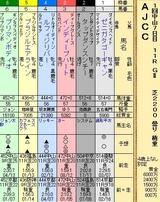 第21S:01月4週 AJCC