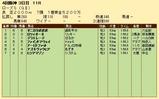 第30S:09月4週 ローズS 成績