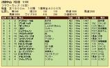 第29S:03月4週 フラワーC 成績
