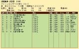 第26S:04月4週 QE2世C 成績