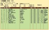 第23S:09月3週 ダービーGP 成績