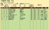 第26S:10月2週 エーデルワイス賞 成績