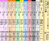 第31S:02月4週 エンプレス杯