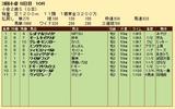 第30S:09月2週 小倉2歳S 成績