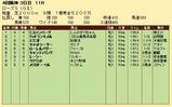 第23S:09月4週 ローズS 成績