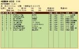 第24S:09月5週 神戸新聞杯 成績