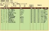 第31S:04月4週 QES2世C 成績