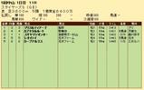 第32S:12月1週 ステイヤーズS 成績