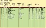 第18S:02月1週 小倉大賞典 成績