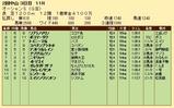 第23S:03月2週 オーシャンS 成績