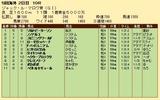 第26S:08月3週 ジャックルマロワ賞 成績