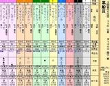 第35S:03月3週 黒船賞