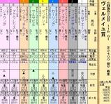 第35S:09月3週 ヴェルメイユ賞