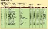 第30S:09月2週 新潟2歳S 成績