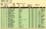 第35S:02月4週 クイーンC 成績