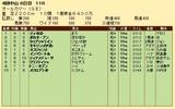 第26S:09月5週 オールカマー 成績
