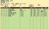 第30S:10月1週 凱旋門賞 成績