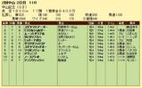 第19S:03月1週 中山記念 成績