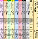 第32S:02月4週 エンプレス杯