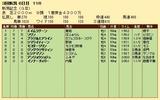 第21S:09月1週 新潟記念 成績