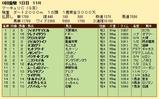 第31S:07月3週 マーキュリC 成績