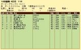 第18S:09月4週 ダービーグランプリ 成績