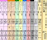 第21S:09月4週 日本テレビ盃